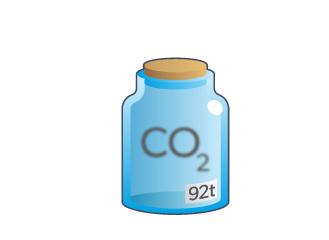 CO2 e Offset